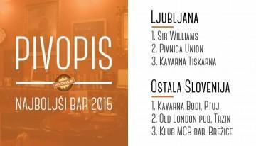 Ljubitelji piva ste izbrali: Najboljši lokali v letu 2015!