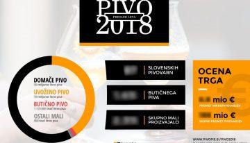 Pivovarstvo v številkah v letu 2018